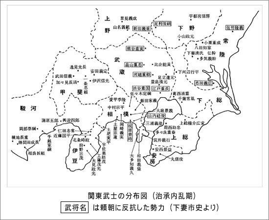 戦国時代の関東武士の勢力分布図